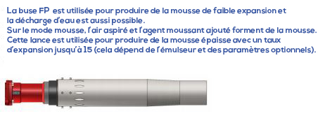 Buse canon incendie FP